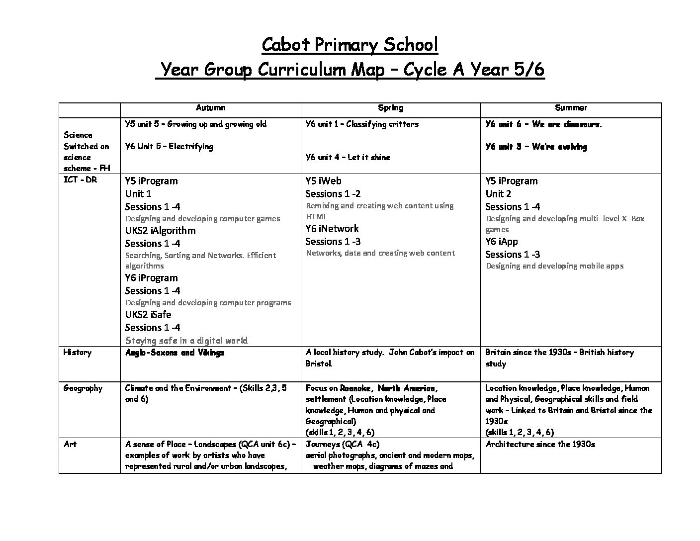 Cycle A Year 5 and Year 6 | Cabot Primary School